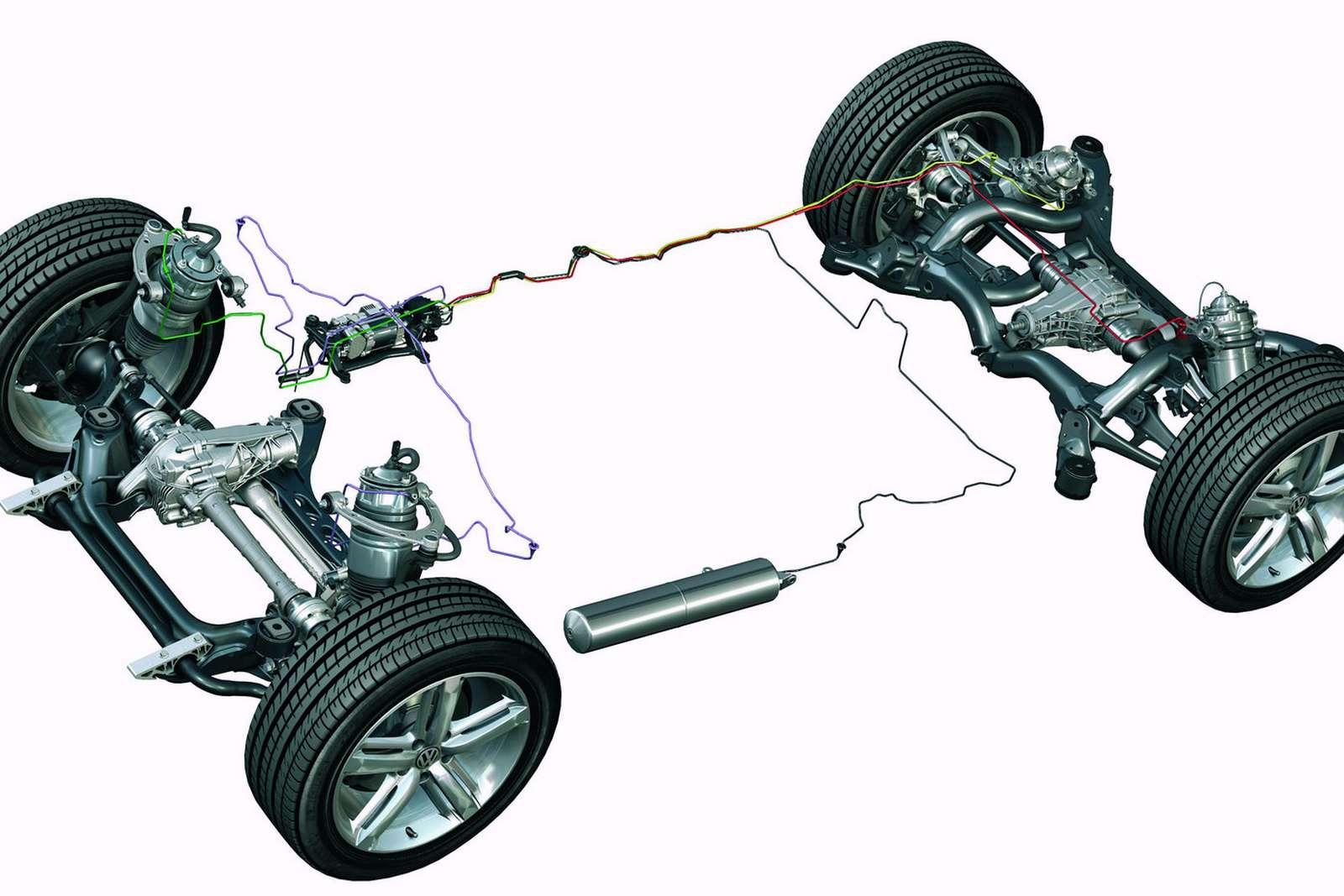 Разборка пневмостойки на Volkswagen Touareg II (NF)