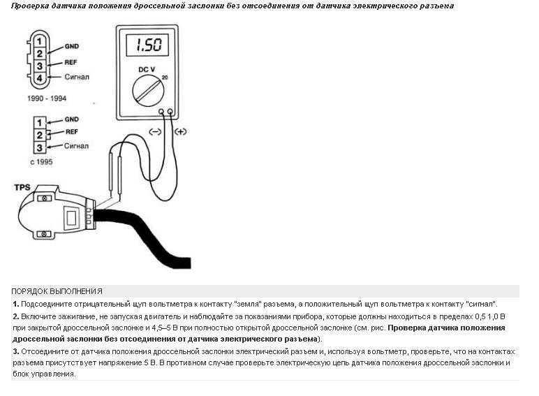 Снятие и проверка датчика положения дроссельной заслонки Lada Priora
