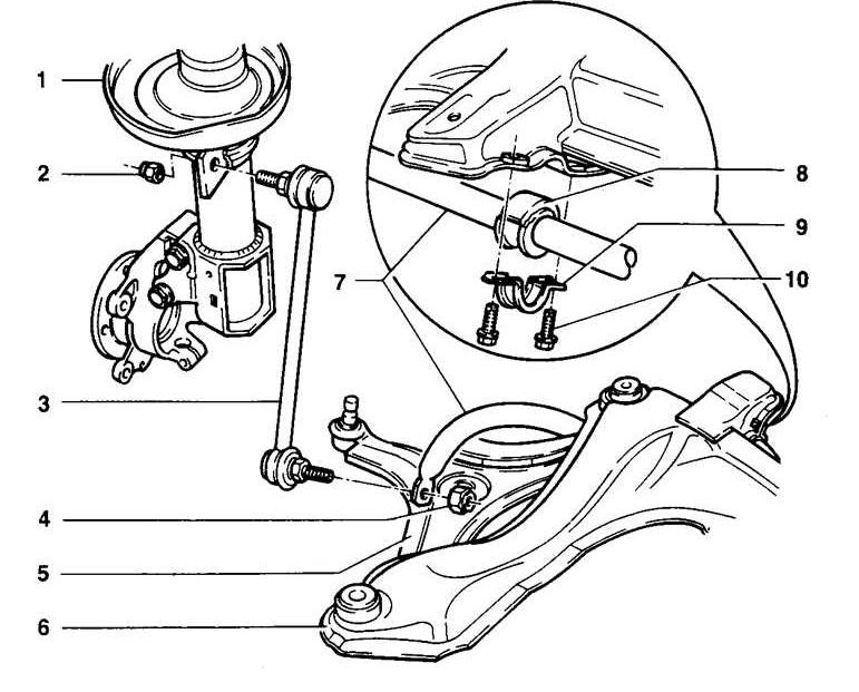 Замена передних амортизаторов на Audi 100 C4
