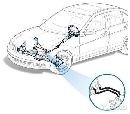 Замена шланга ГУР на Audi 100 C4 2,8