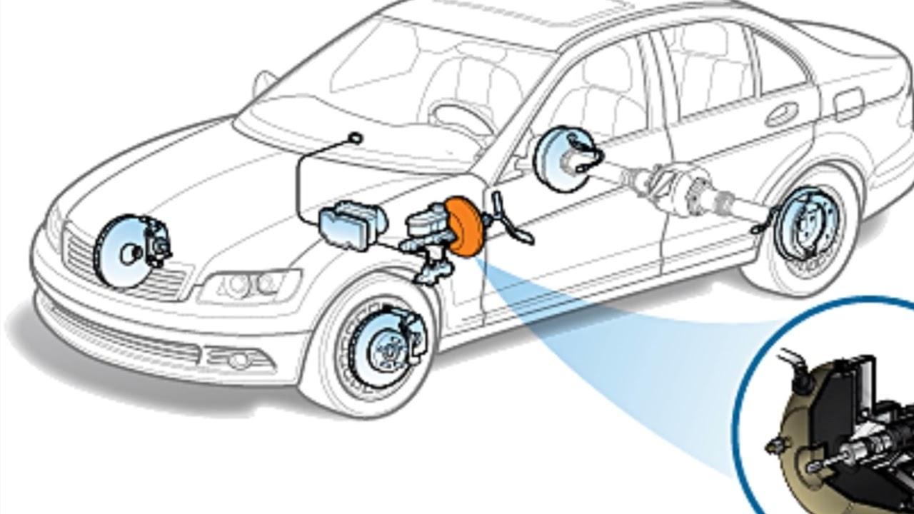 Проверка усилителя тормозов на Audi 100 C4
