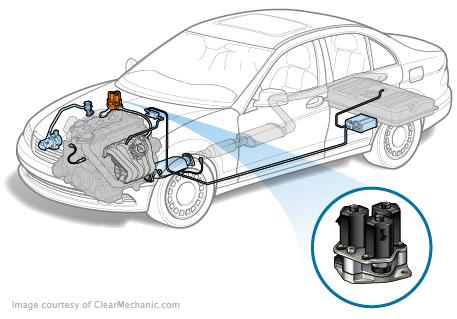 Замена клапана рециркуляции на Audi A4 B7 2,0TFSI