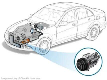 Ремонт компрессора кондиционера на BMW 1-Series Е87