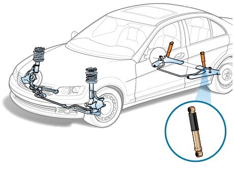 Замена задних амортизаторов на Toyota Avensis 2