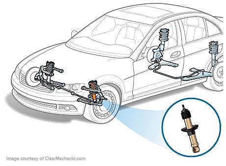 Замена передних амортизаторов на Toyota Avensis 2