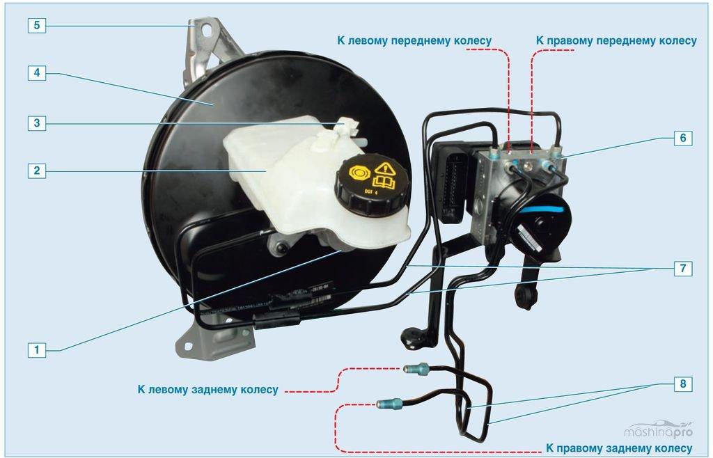 Демонтаж и монтаж главного тормозного цилиндра на Ford Mondeo III