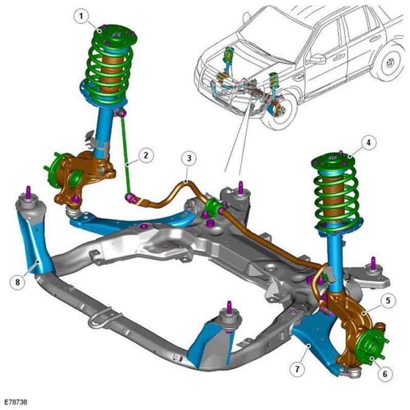 Замена переднего поперечного рычага подвески на Ford Mondeo III фото