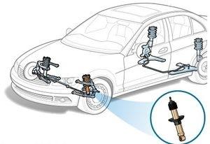 Проверка подшипника поперечного рычага подвески на Ford Mondeo III
