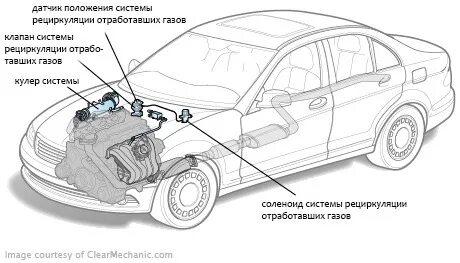 Проверка содержания СО/СН в отработавших газах на Mazda 3 (I)
