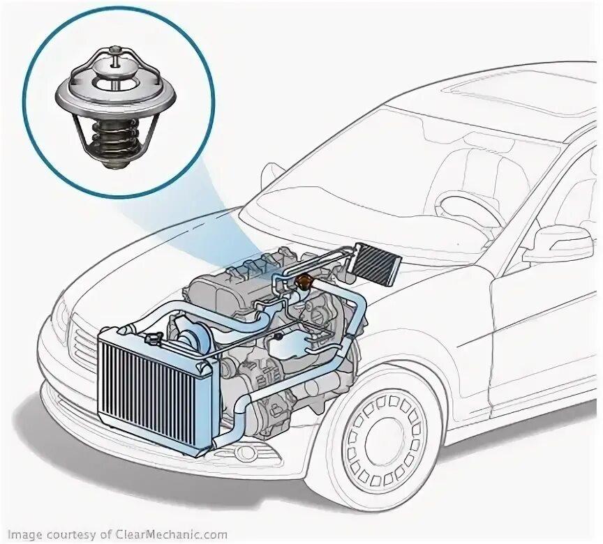 Снятие и установка насоса охлаждающей жидкости на Mazda 3 (I) фото