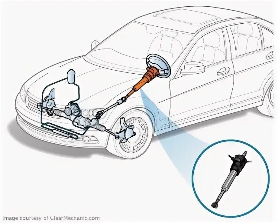 Снятие и установка рулевого колеса и рулевой колонки на Mazda 3 (I)