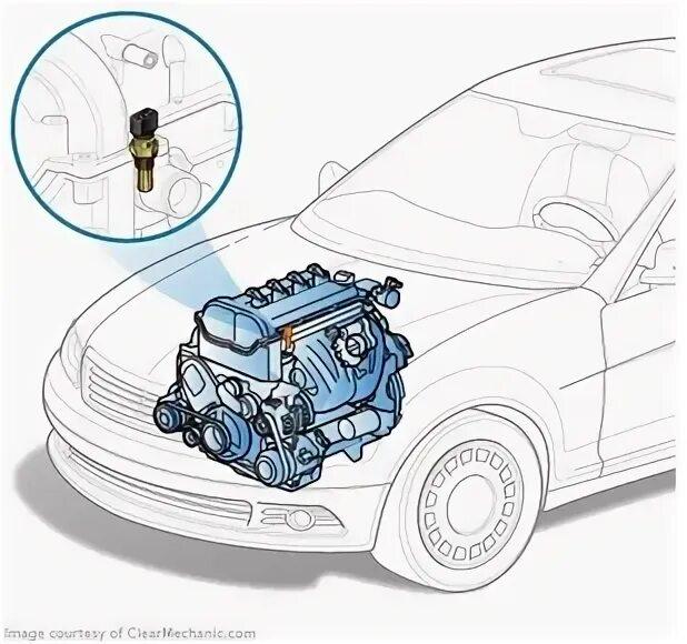 Снятие и установка датчика температуры охлаждающей жидкости двигателя EP6 на Citroen C4 фото