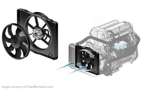 Снятие и установка электровентилятора радиатора системы охлаждения двигателя EP6 на Citroen C4