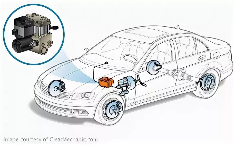 Сигнализаторы неисправности ABS на Citroen C4