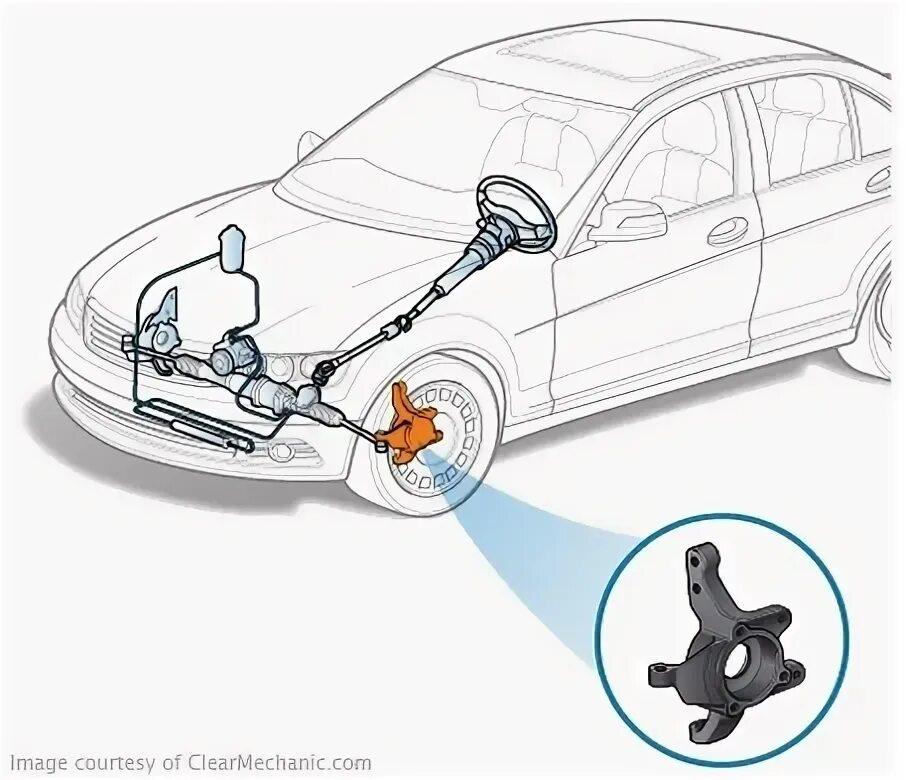 Снятие и установка переднего поворотного кулака на Citroen C4