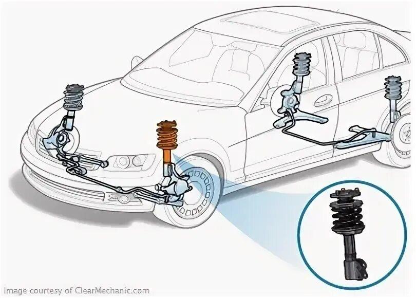 Ресурс передних амортизационных стоек на Lexus RX III