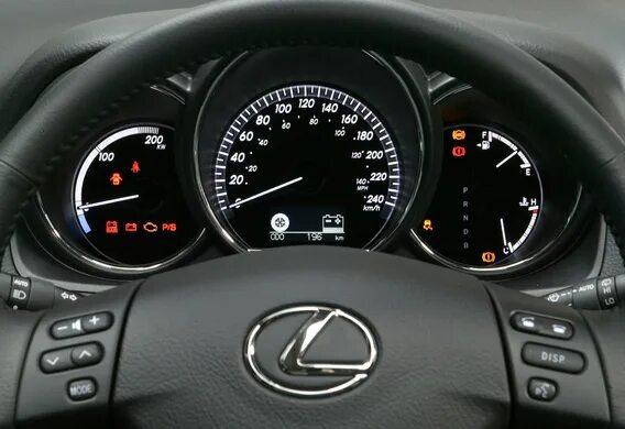 Что означает индикатор P/S на панели Lexus RX400h?