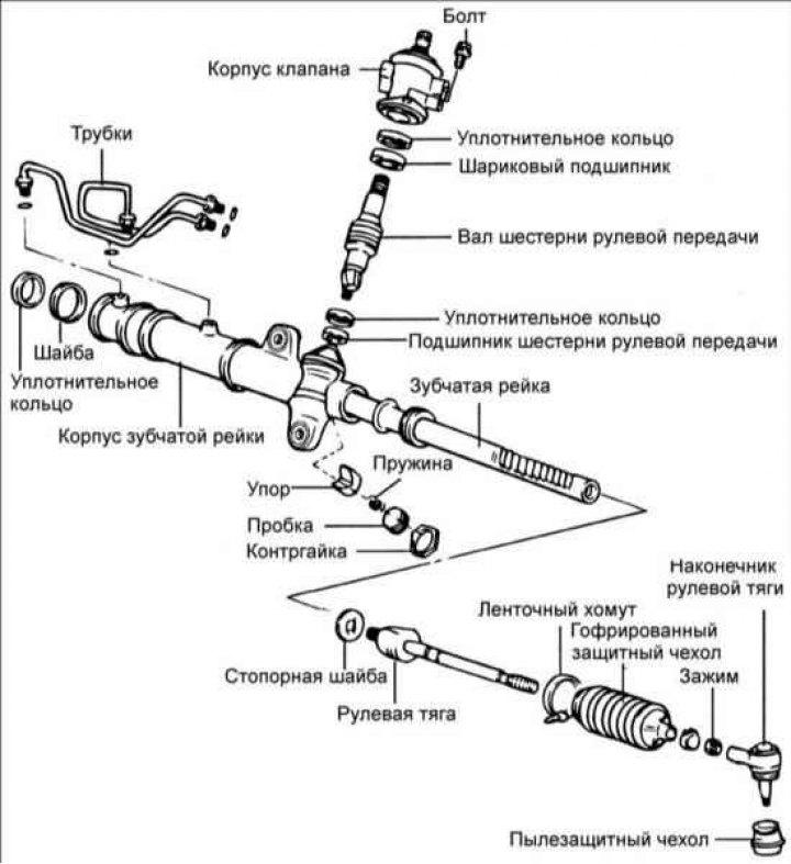 Допустимый люфт в рулевом механизме Nissan Teana фото