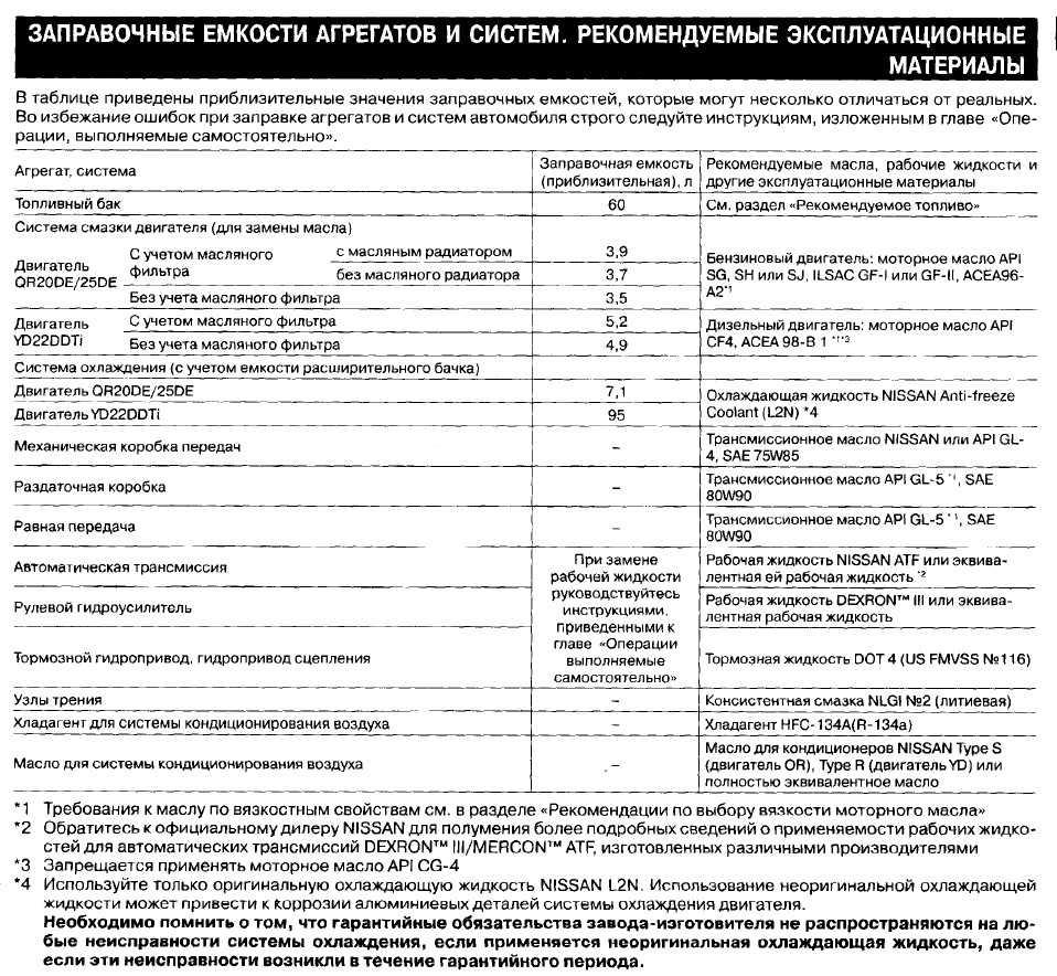Какой бензин заливать в Nissan X-Trail 2? фото