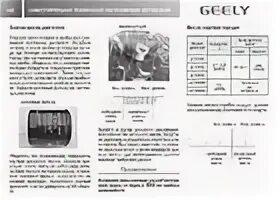 Двигатель расходует масло на Geely MK