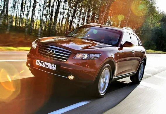 Параметры аккумулятора для Infiniti FX35 (1gen)
