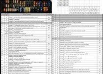 Зависит ли уровень шумоизоляции от комплектации VW Polo Sedan?
