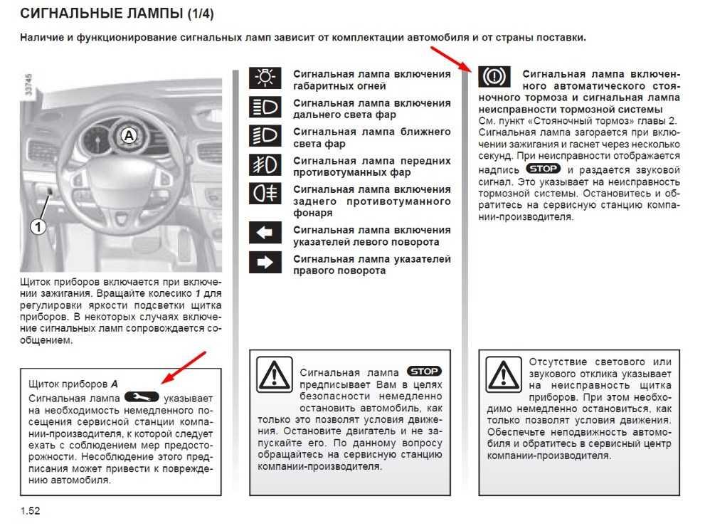 На бортовом компьютере Renault Fluence высвечивается сообщение о незакрытой двери