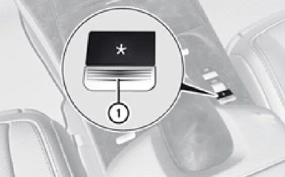 Зачем нужна кнопка со звездочкой в системе Comand на Mercedes-Benz S-klasse (W221)?
