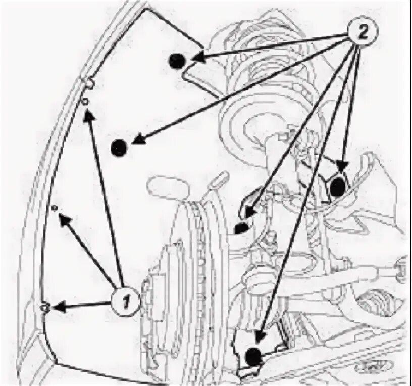 Замена подкрылков на Renault Fluence фото