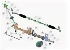 рейки на Ford Focus I