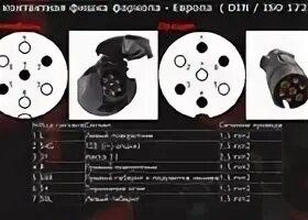 Разводка проводов 13-контактного разъема для подключения прицепа к Jeep Grand Cherokee WK2