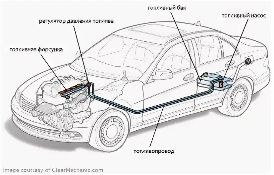 Как сбросить давление в топливной системе Jaguar X-Type?