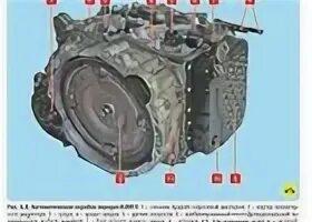 Зачем нужны позиции 3, 2, 1 (L) на АКПП Hyundai Solaris?