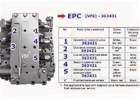 Селектор АКПП двигается с существенным усилием на Hyundai Solaris