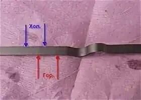 Замена масла в вариаторе (CVT) Ниссан Кашкай (Nissan Qashqai)