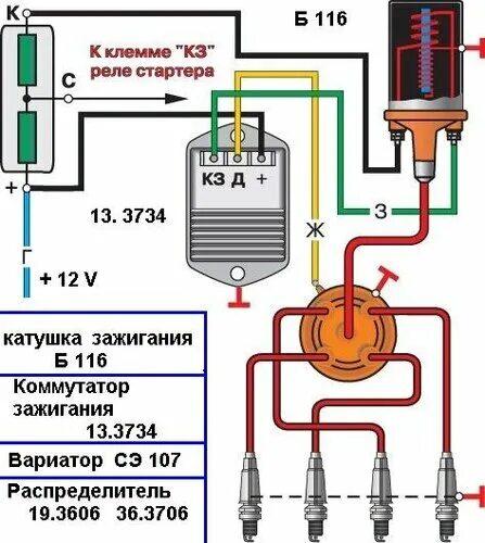 Впрыск метанола (водо-метанола) фото