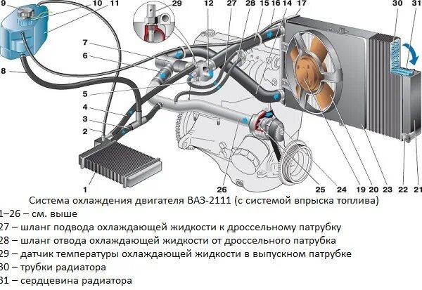 Замена радиатора печки ВАЗ 2110, 2111 или 2112